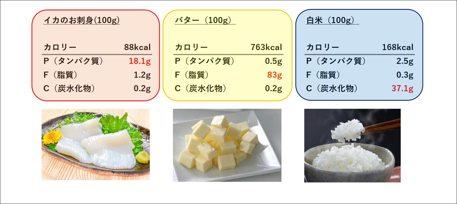 必要 タンパク質 一 日 に な 【筋トレ初心者必見】1日に必要なタンパク質の摂取量【適切な摂取タイミング】
